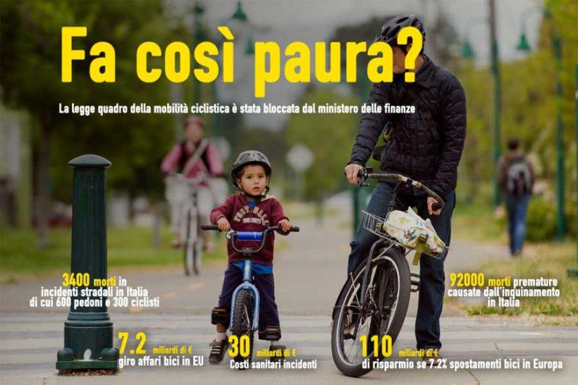 A chi dà fastidio la Legge Quadro sulla Mobilità Ciclistica?